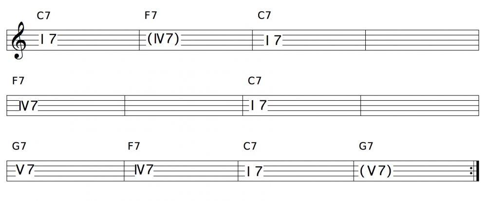 コード譜2