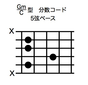 Gm/C型分数コード5弦ベース:コード譜