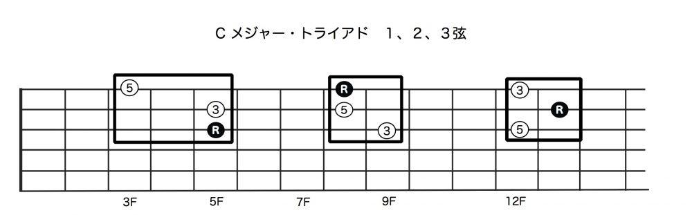 Cメジャー・トライアド:1,2,3弦