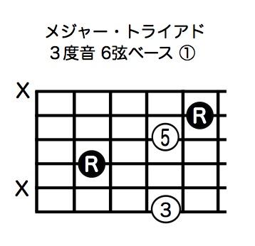 メジャー・トライアド3度音6弦ベース-1