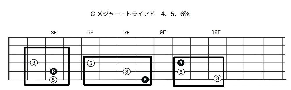 Cメジャー・トライアド:4,5,6弦