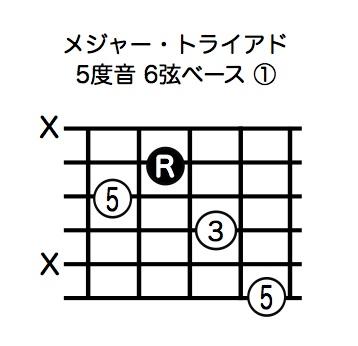 メジャー・トライアド5度音6弦ベース-1
