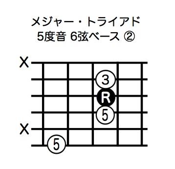 メジャー・トライアド5度音6弦ベース-2
