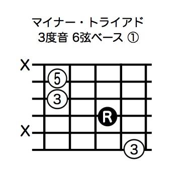 マイナー・トライアド3度音6弦ベース-1
