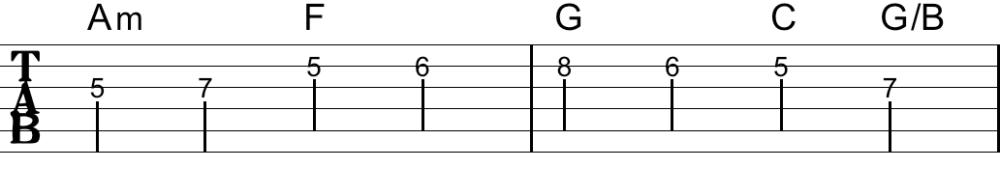 放課後ギタークラブ:#4のTab譜