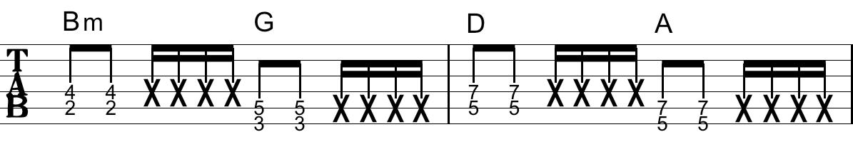 放課後ギタークラブ:#7のTab譜