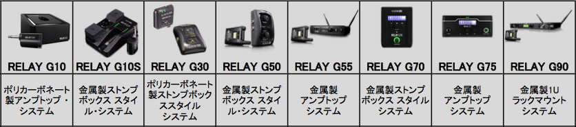 LINE6 Relayシリーズ