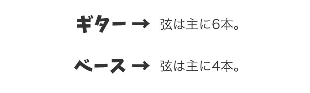 ギター:弦は主に6本、ベース:弦は主に4本