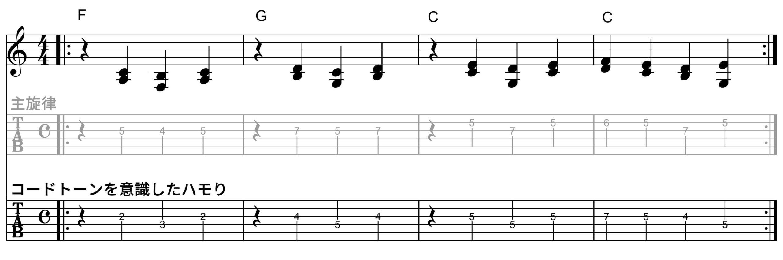 ハモりギターソロ:Tab譜3