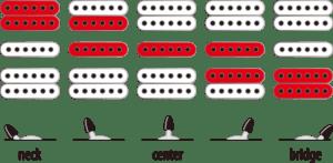 Steve Vai Ibanez jem77wdp wood guitar pickup switch