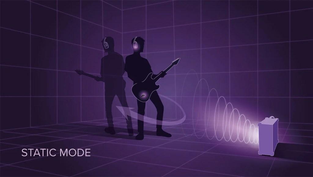 スタティックモード(アンプの音が常に前から聞こえ、頭の角度にあわせて音が聞こえる方向が変化)