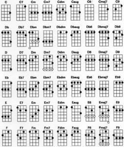 ukulele_chords_chart_1