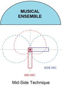 mid-side