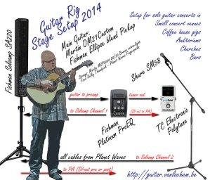 Rig Diagram 2014
