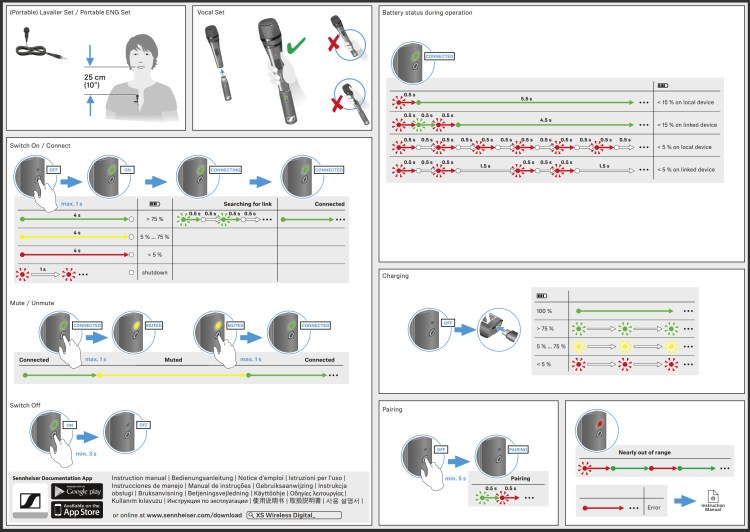 Sennheiser XSW-D, les codes de couleur