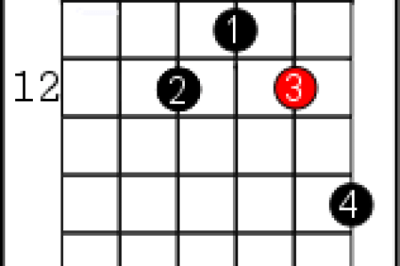 Unlimited Images Wallpaper » bm guitar chord easy | Yoga Images