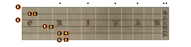 G over C - Open C Chord with G on top