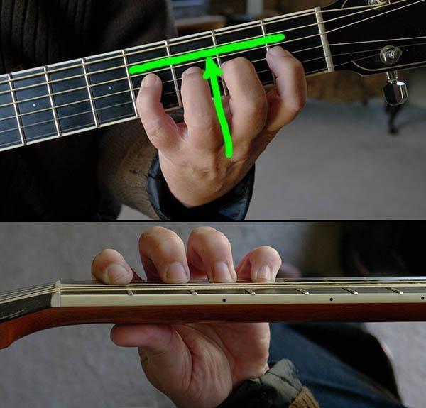 finger placement on guitar image from pinterest