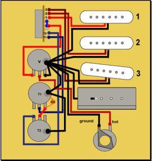 Wiring a Stratocaster | Guitar Kits Direct Blog