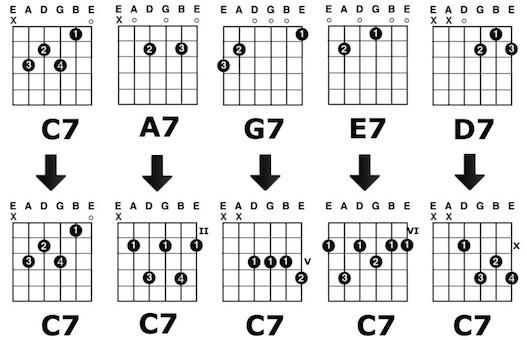 формы аккорда C7
