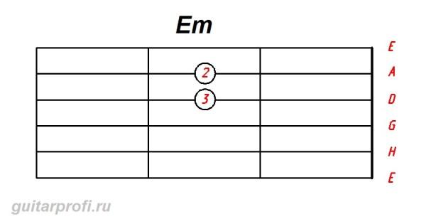 Учим основные аккорды для гитары
