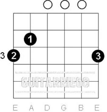 10 contributors total, last edit 1 day ago. Best Easy Guitar Chord Songs To Play For Beginners Guitarriego