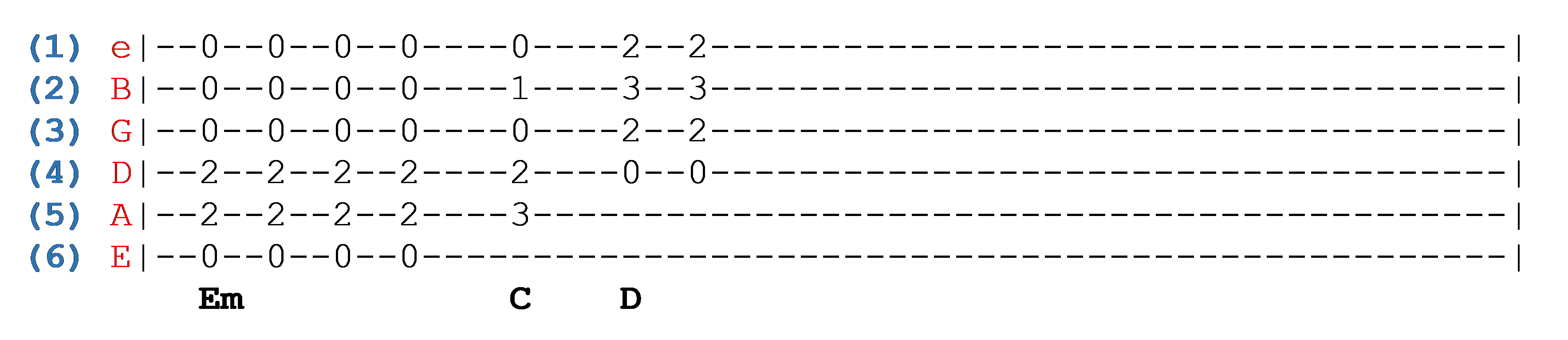 Learning how to read guitar tab beginner guitar lesson how to read guitar tab example 3 hexwebz Gallery