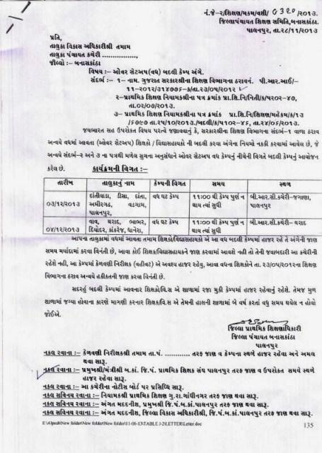 Banaskantha Vadh Ghat Badli Camp 2013