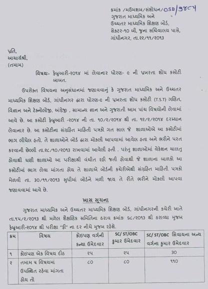 Standard 9 Prakhrta Shodh Kasoti 2014 Babat Paripatra