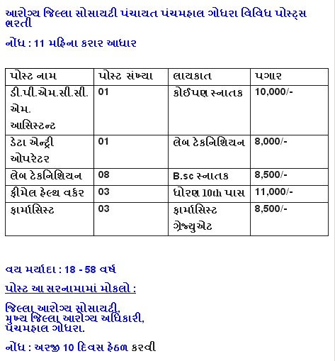 District Health Society Development Panchmahal Various Vacancies 2013