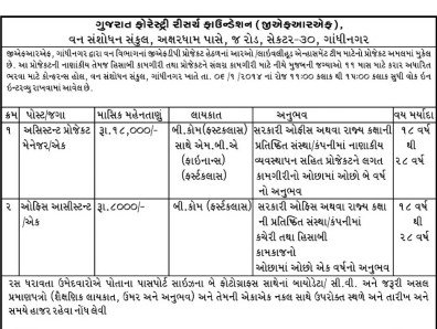 GFRF Gujarat Forestry Research Foundation Walk In Interview