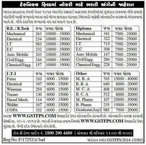 GSTFPS Technical Field Recruitment 2014