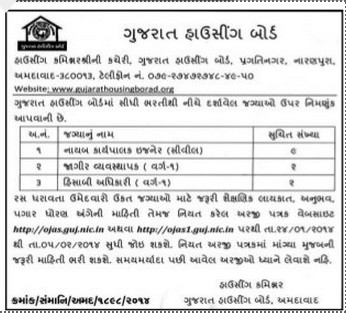 Gujarat Housing Board Various Recruitment 2014
