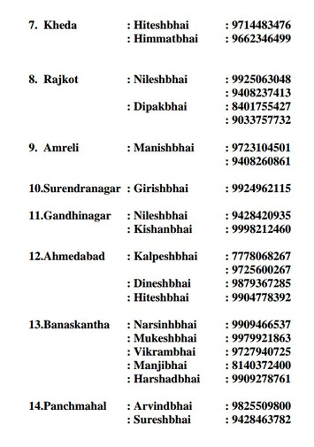 Vidhyasahayak Social Science Candidate Gandhinagar Rally Details 2