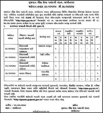 GSSSB Various Recruitment 2014