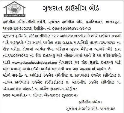 Gujarat Housing Board Merit List & Interview Notice