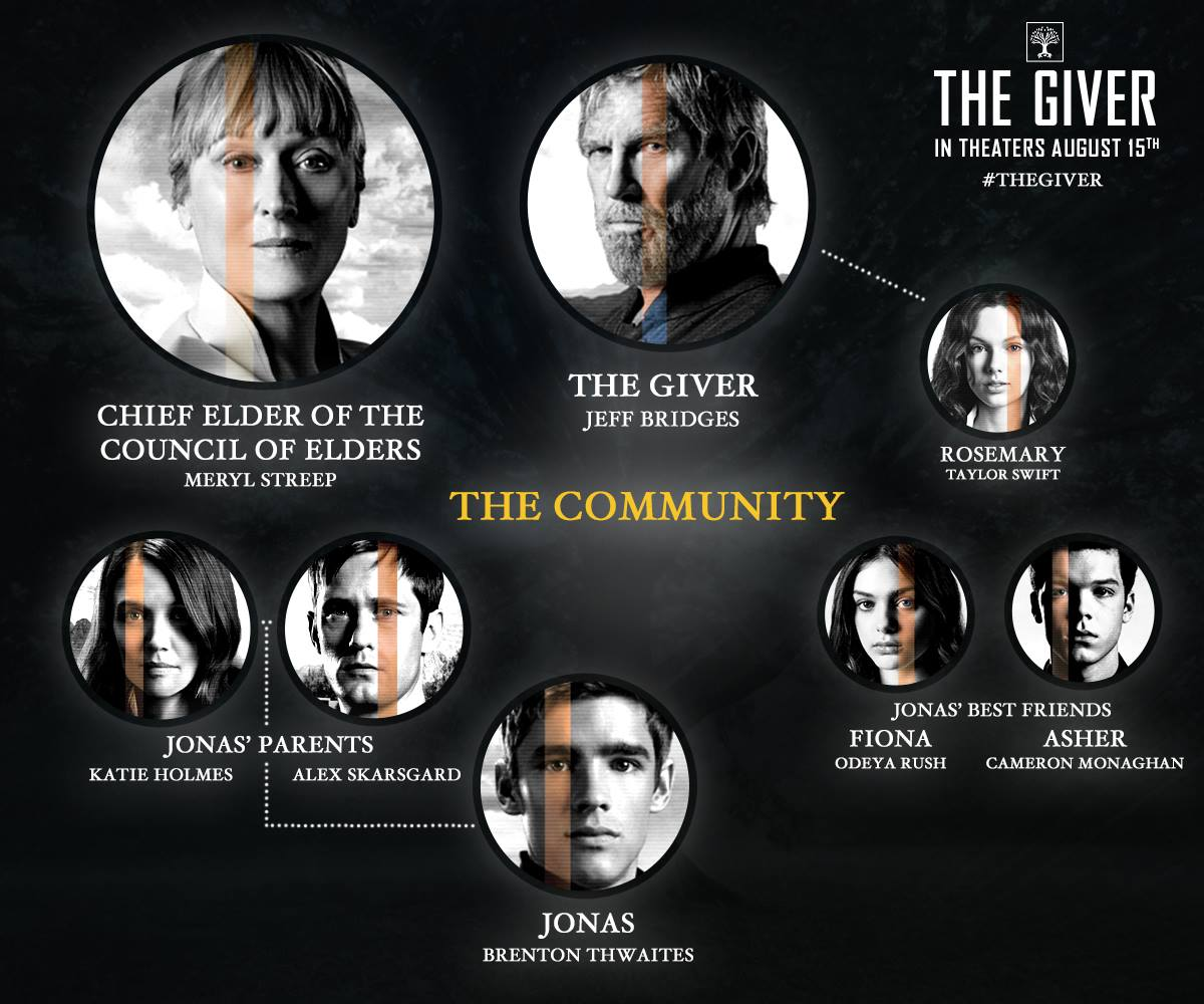 The Giver The Movie Out On Disc Suggested