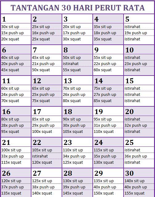30 hari cara mengecilkan perut