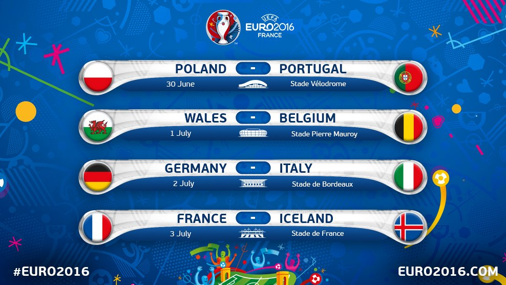 Gambar Jadwal Perempat Final Euro 2016