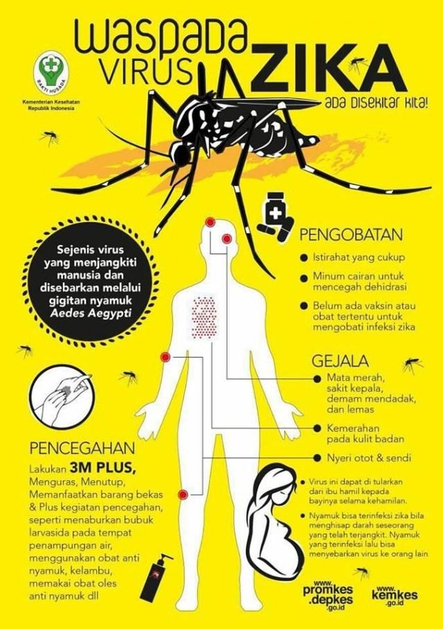 Cara mencegah dan tanda-tanda penyakit Zika