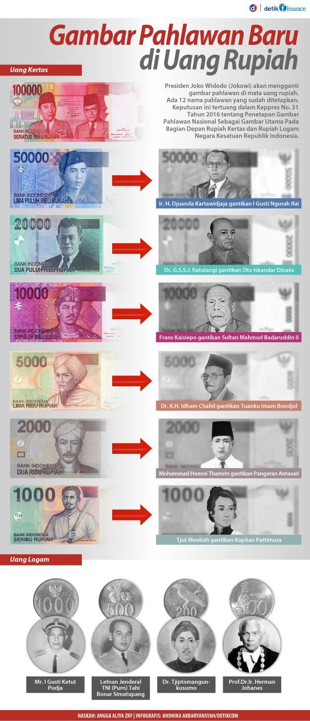 gambar-uang-kertas-baru
