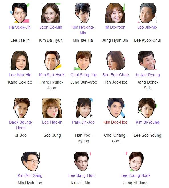Foto para pemeran drama Something About 1% via asianwiki
