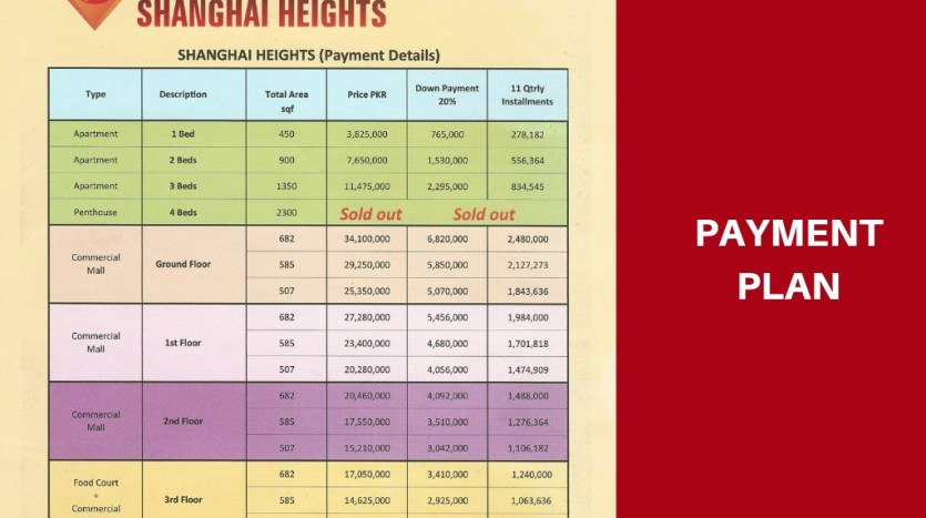 shanghai heights payment plan