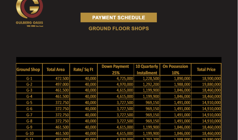 Gulberg Oasis ,Ground floor payment plan