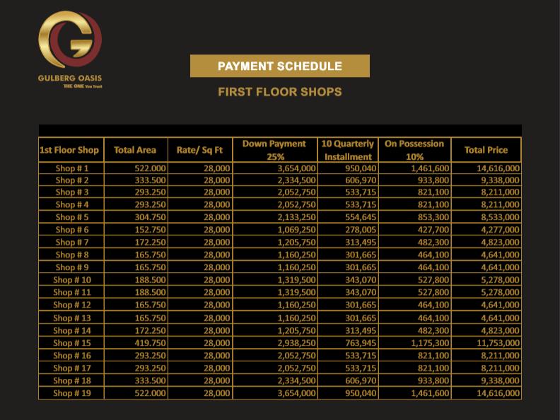 Gulberg Oasis First Floor Payment Schedule