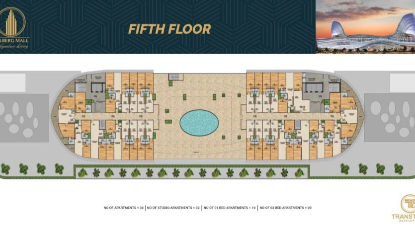 Gulberg Mall Fifth Floor Plan