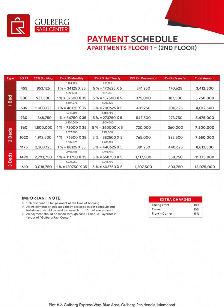 gulberg rabi center Islamabad 2nd Floor Payment Plan