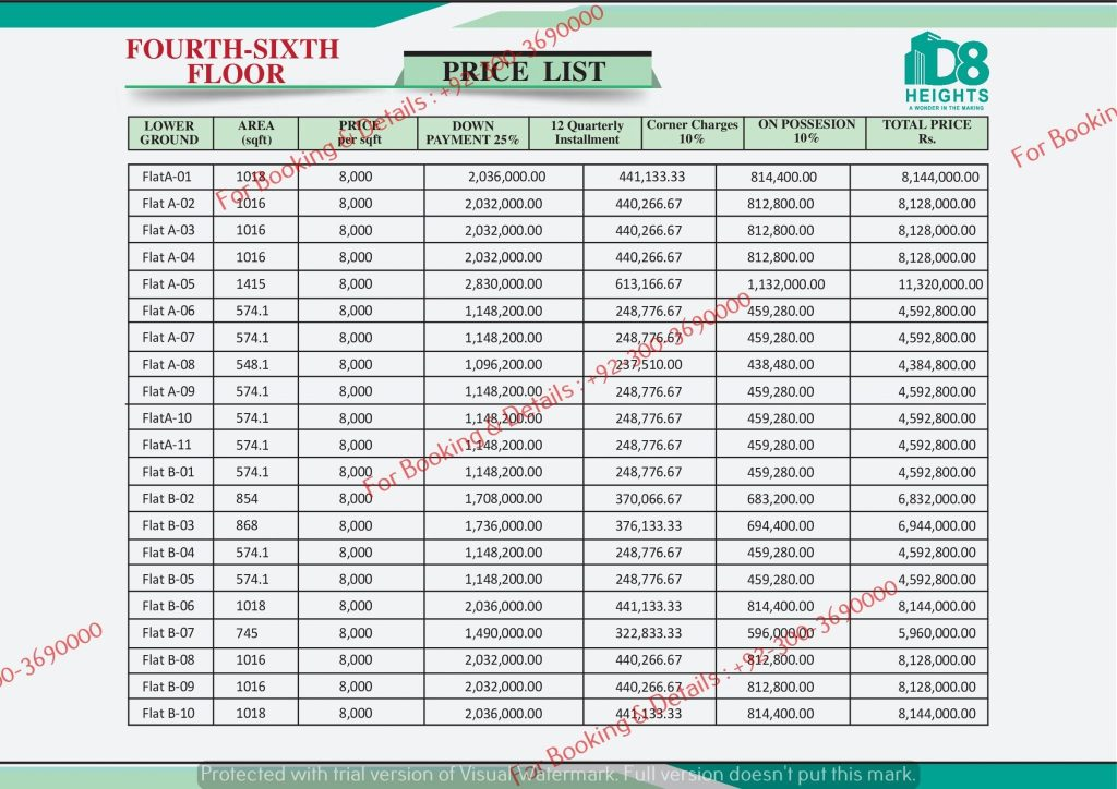 D 8  Heights Gulberg 4th to 6th payment plan