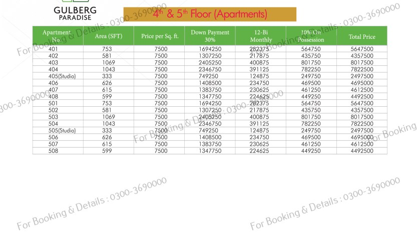 4th & 5th Floor Payment Plan