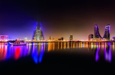 Bahrain ranked top, Kuwait, Saudi bottom of expat destination ranking